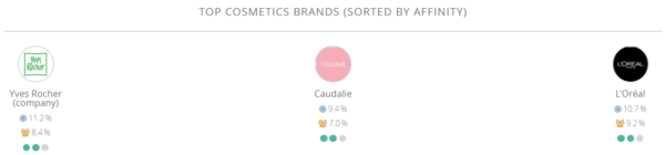 analyse d'audience cosmeflexi